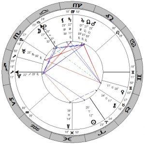 De astrologie van wokeness en complotdenken