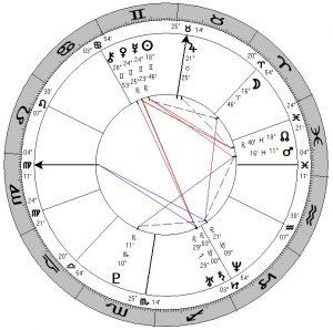 Horoscoop Daisy