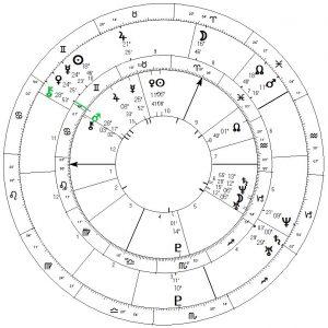 Synastrie horoscoop van Mick en Daisy