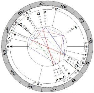 De horoscoop van Ally D'Aplièse