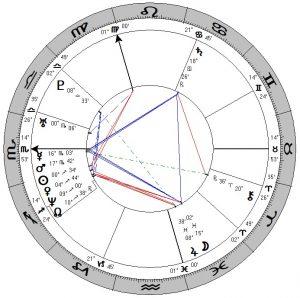 De horoscoop van Cormoran Strike